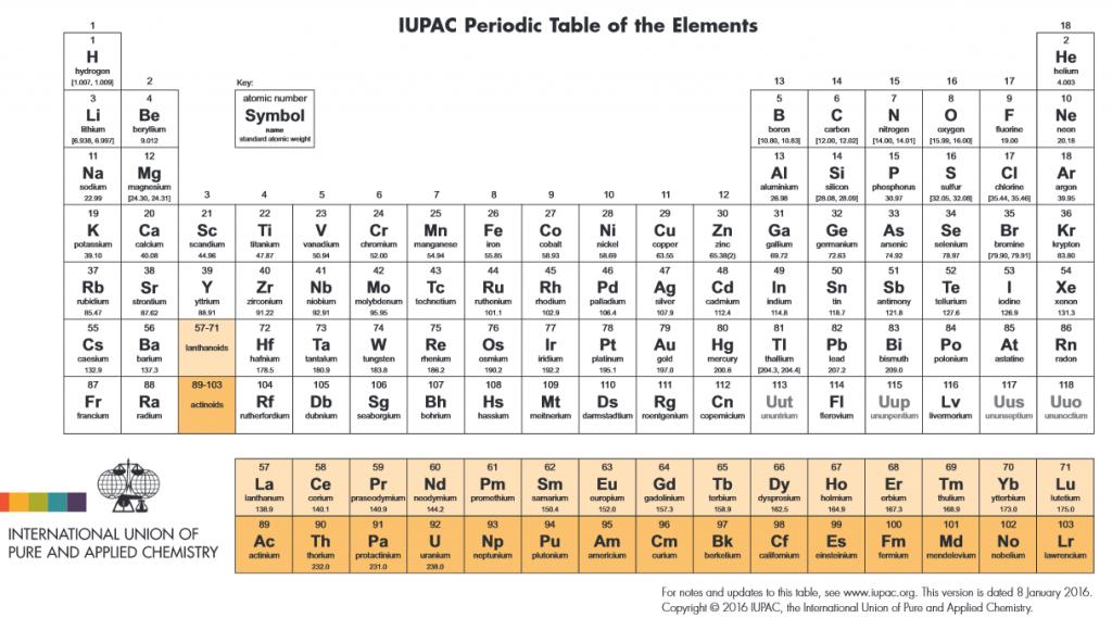 Nova-Táboa-Periódica